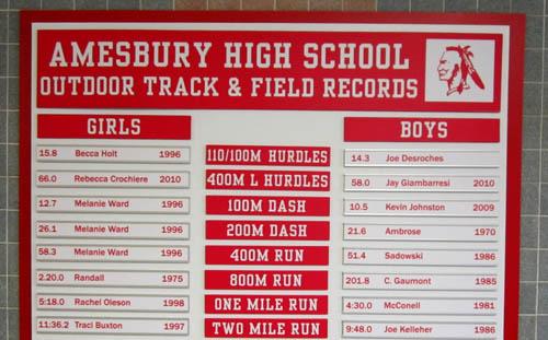 Amesbury High School Track & Field Indoor Record Board