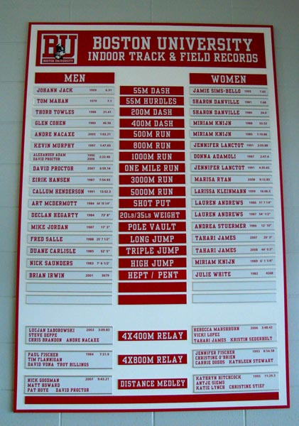 BU Track and Field indoor record board