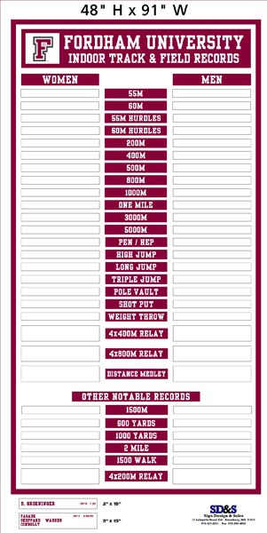 Fordham Track & Field Indoor Record Board proof
