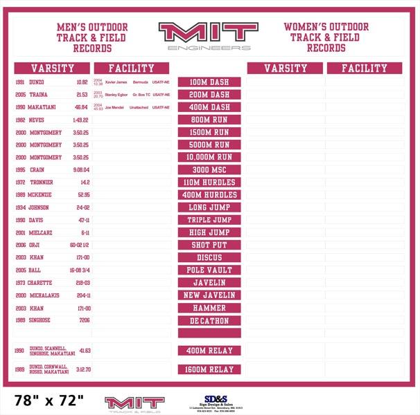 MIT Track & Field record board proof