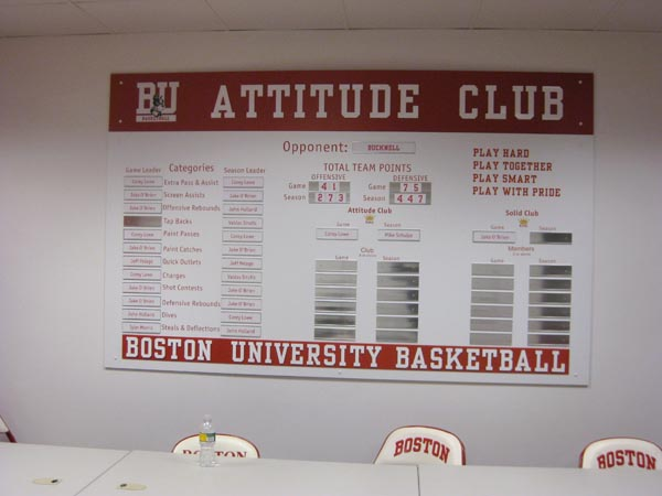 BU Mens Basketball Attitude Board