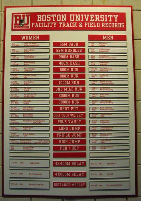 BU Indoor Facility records board