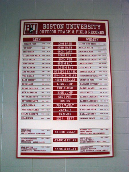 BU Track and Field outdoor record board